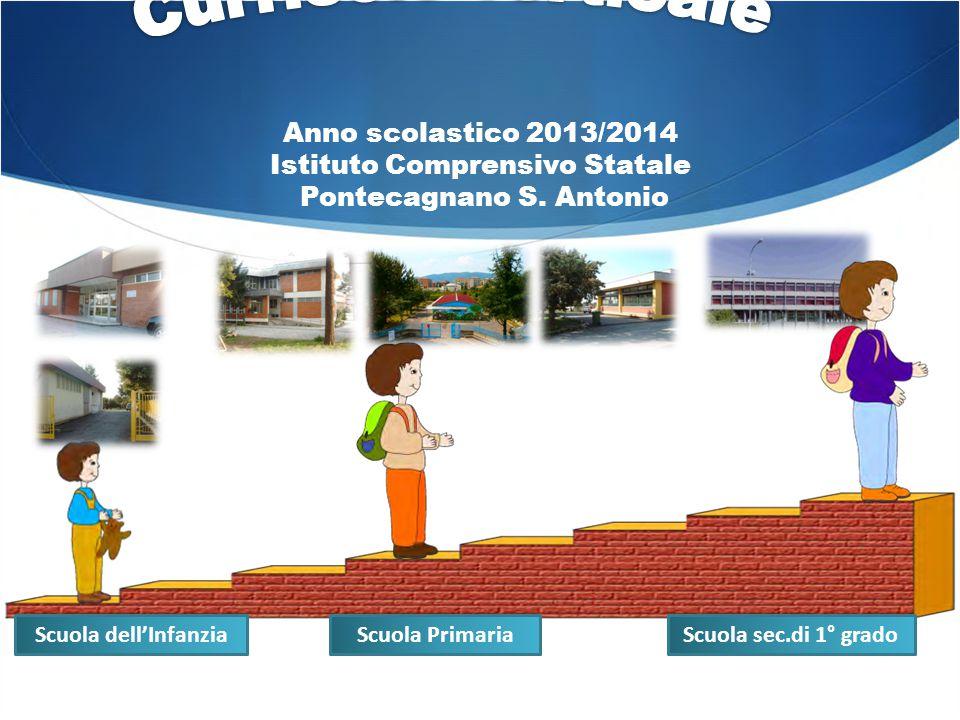 Curricolo verticale Anno scolastico 2013/2014