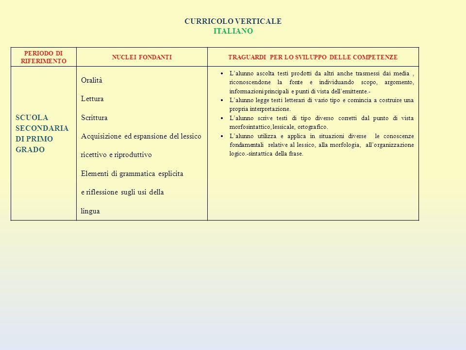 CURRICOLO VERTICALE ITALIANO
