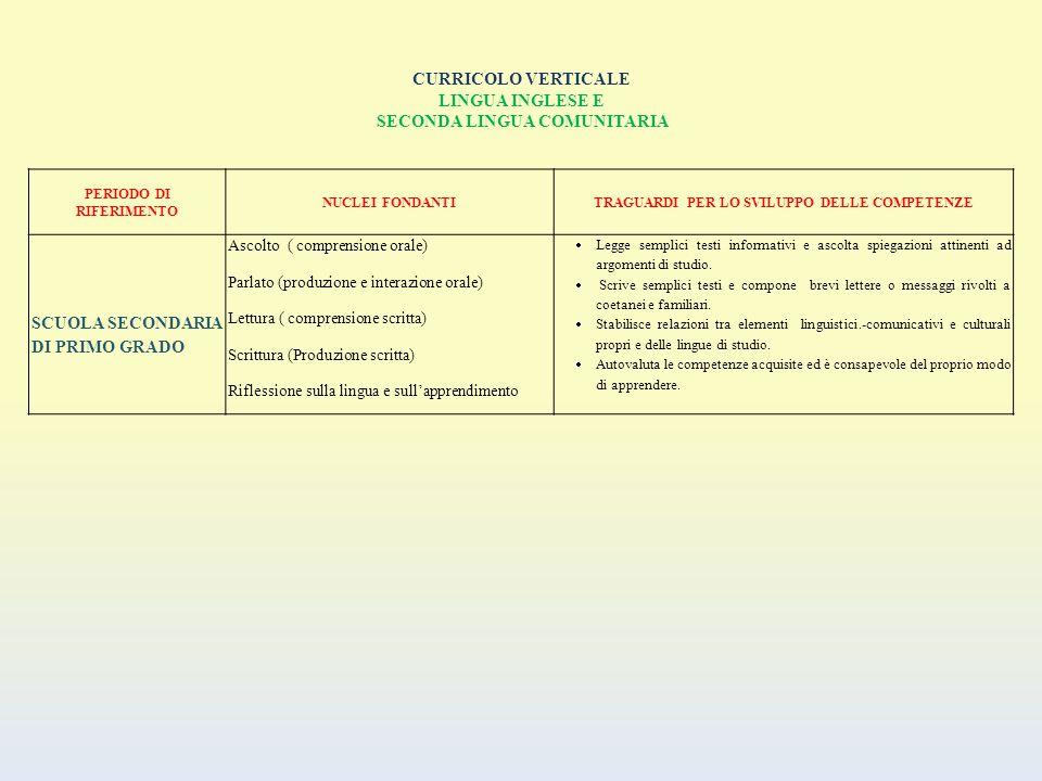 CURRICOLO VERTICALE LINGUA INGLESE E SECONDA LINGUA COMUNITARIA