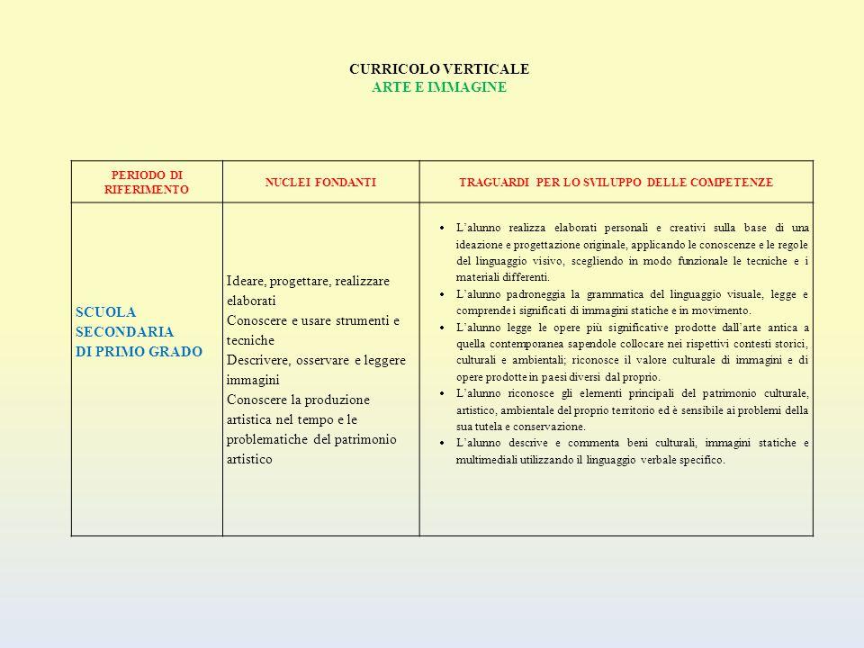 CURRICOLO VERTICALE ARTE E IMMAGINE