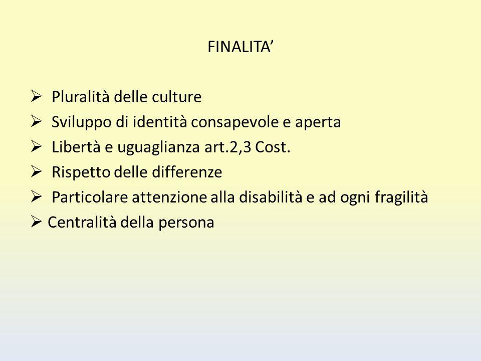 FINALITA' Pluralità delle culture. Sviluppo di identità consapevole e aperta. Libertà e uguaglianza art.2,3 Cost.