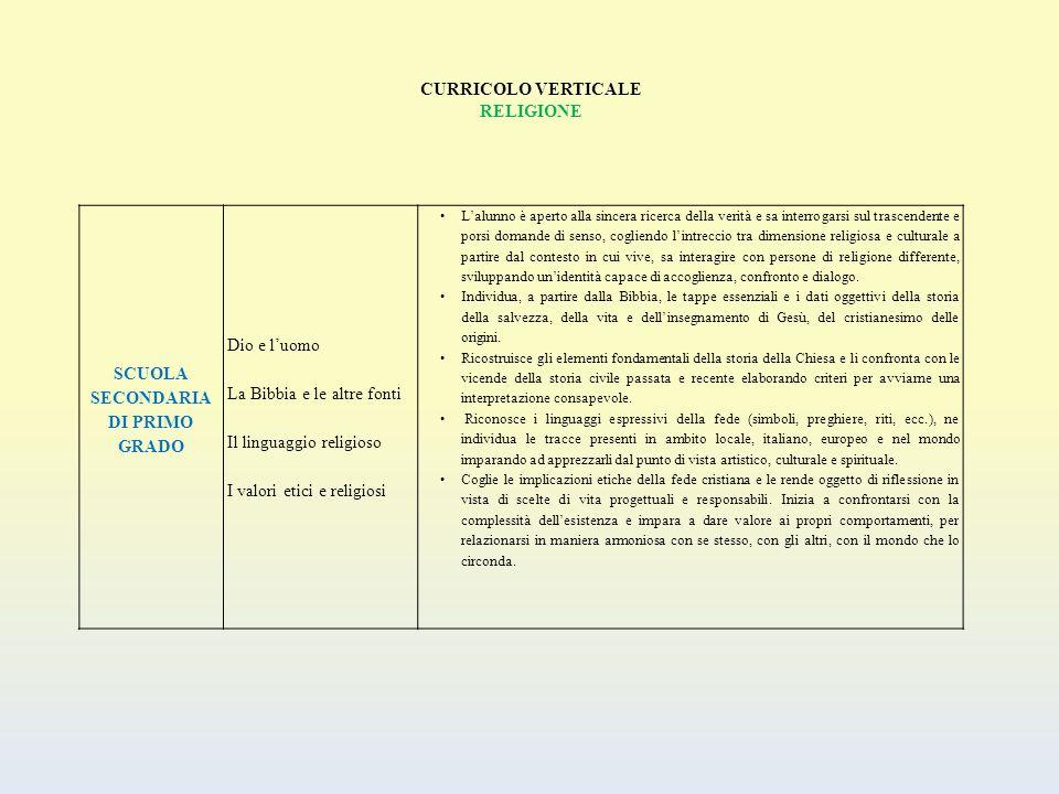 CURRICOLO VERTICALE RELIGIONE