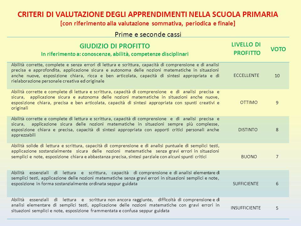 CRITERI DI VALUTAZIONE DEGLI APPRENDIMENTI NELLA SCUOLA PRIMARIA