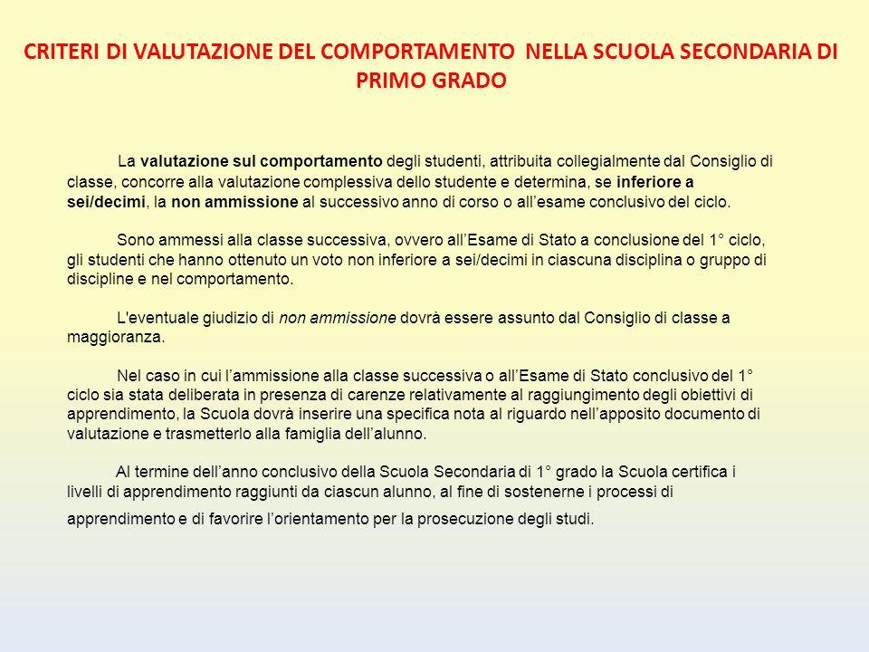 CRITERI DI VALUTAZIONE DEL COMPORTAMENTO NELLA SCUOLA SECONDARIA DI PRIMO GRADO