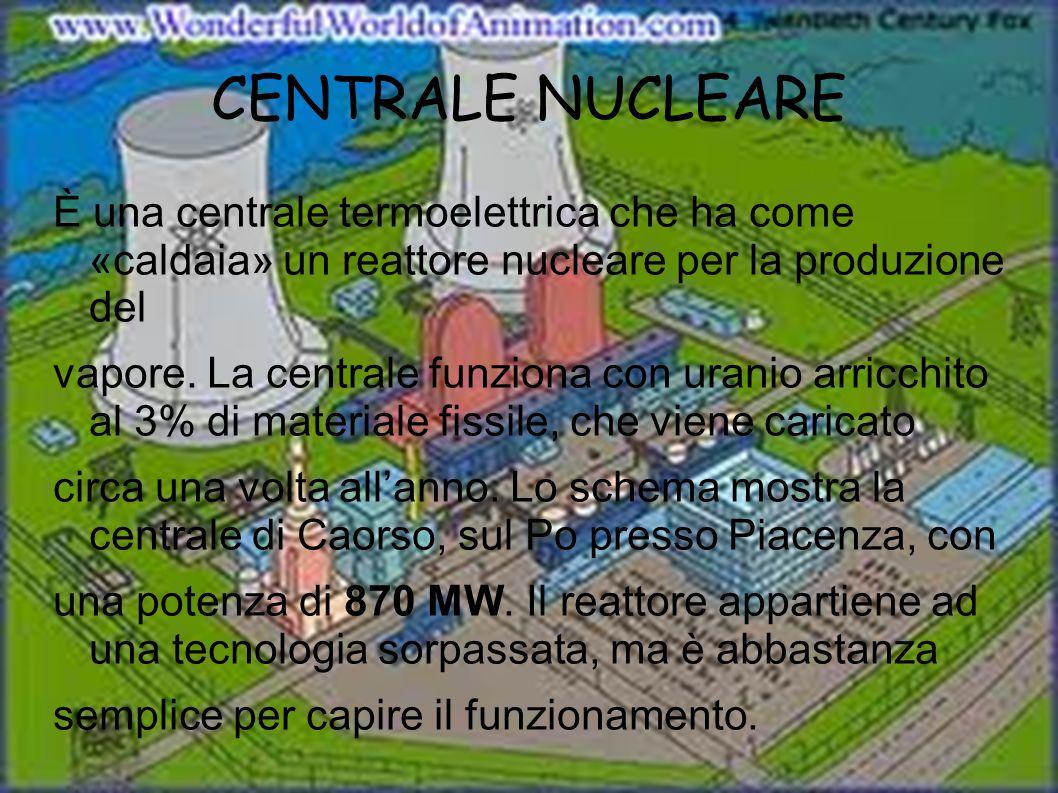 CENTRALE NUCLEARE È una centrale termoelettrica che ha come «caldaia» un reattore nucleare per la produzione del.