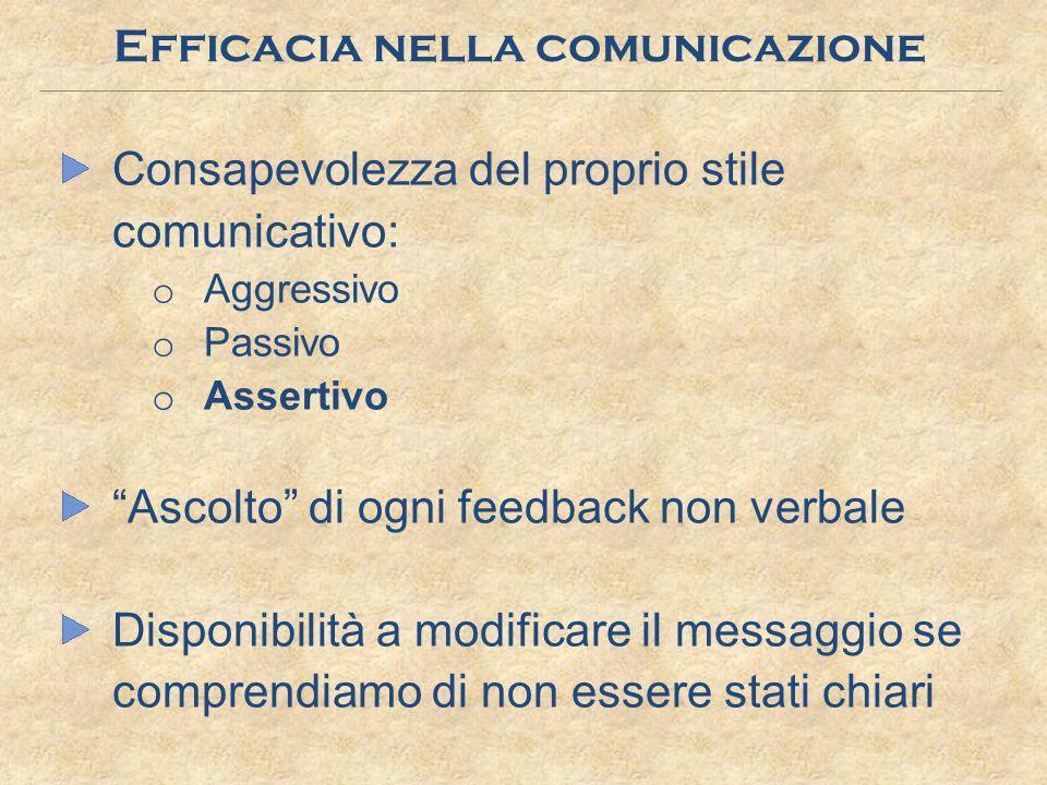 Efficacia nella comunicazione