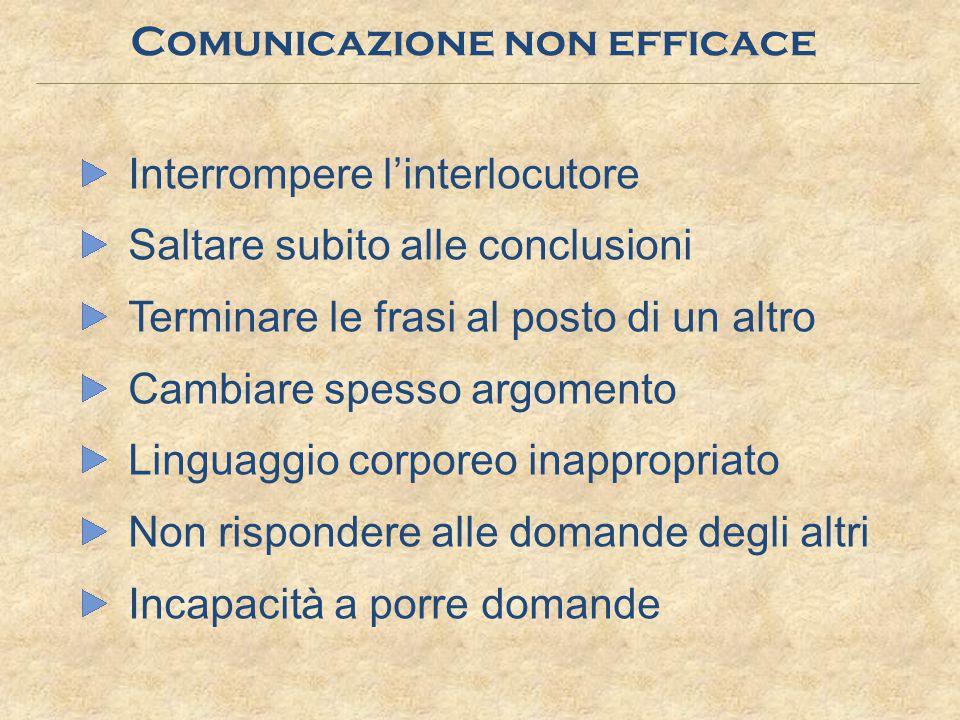 Comunicazione non efficace