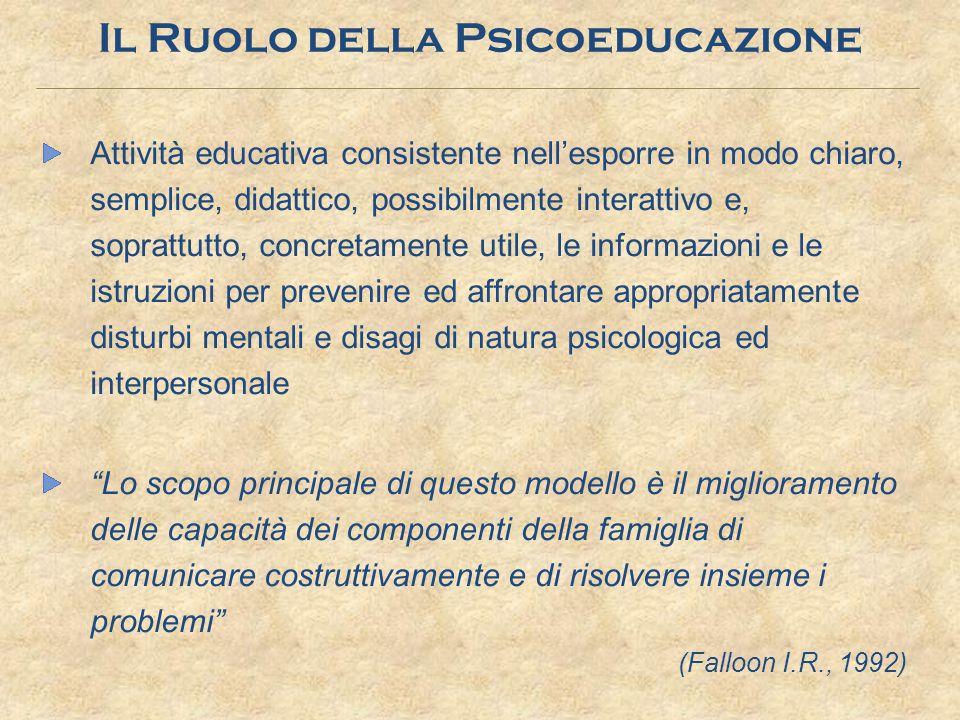Il Ruolo della Psicoeducazione