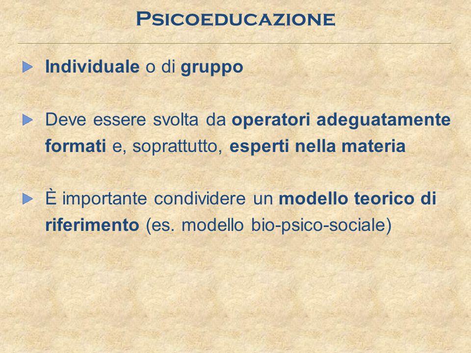 Psicoeducazione Individuale o di gruppo