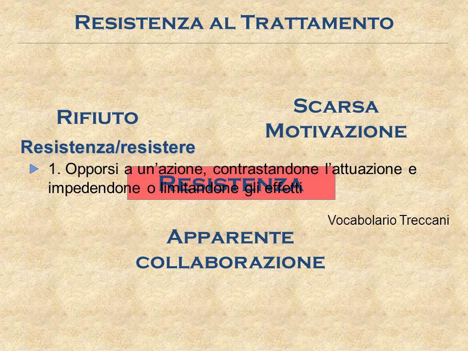 Resistenza Resistenza al Trattamento Scarsa Motivazione Rifiuto