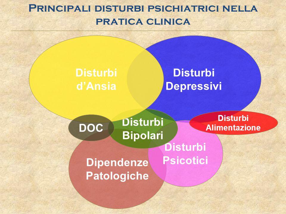 Principali disturbi psichiatrici nella pratica clinica