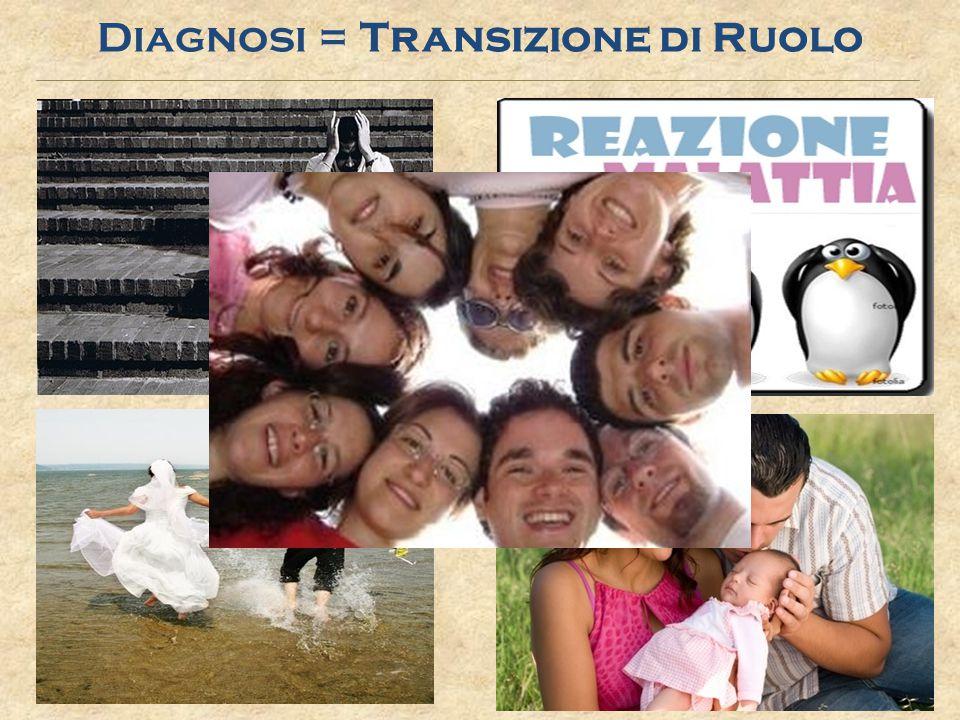 Diagnosi = Transizione di Ruolo