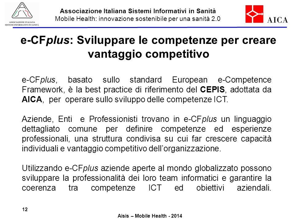 e-CFplus: Sviluppare le competenze per creare vantaggio competitivo