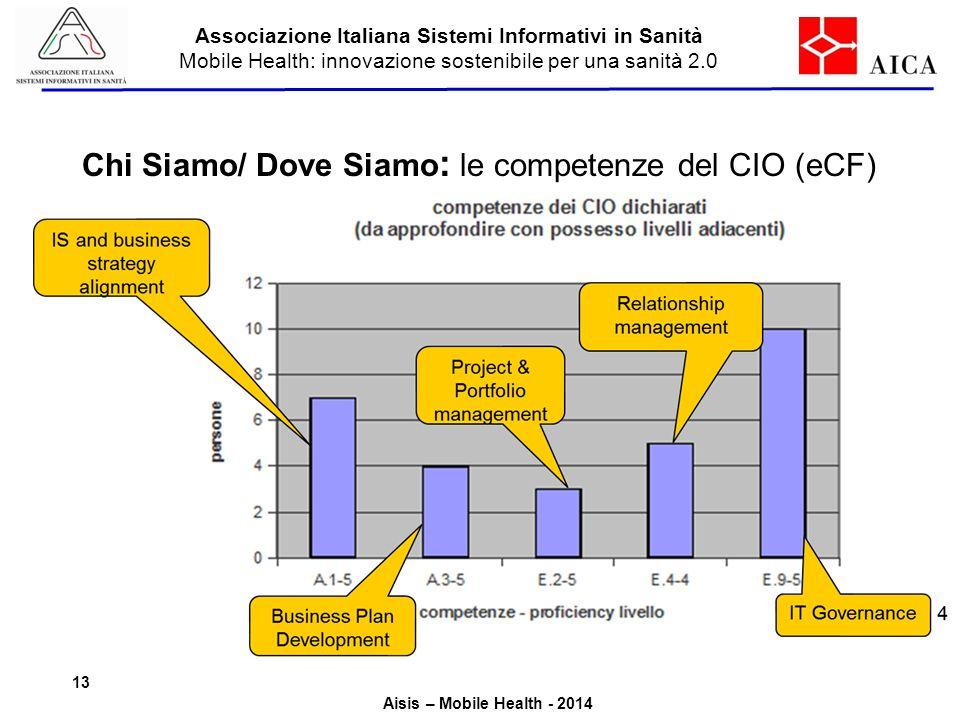 Chi Siamo/ Dove Siamo: le competenze del CIO (eCF)