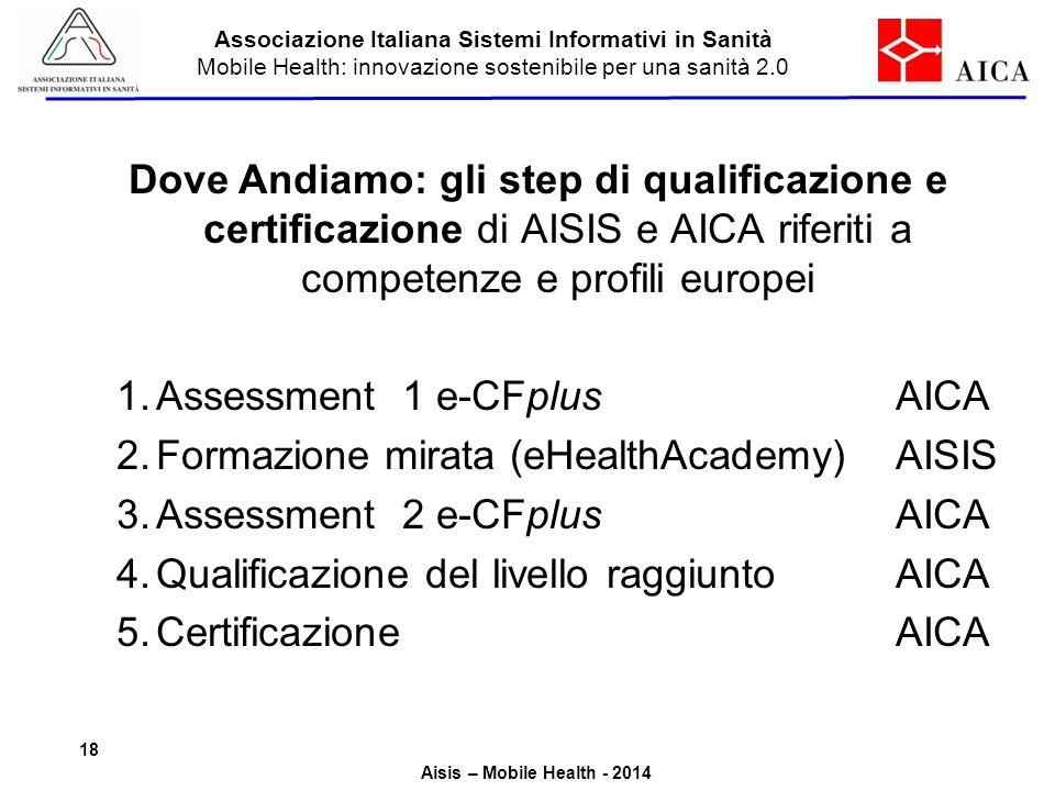 Assessment 1 e-CFplus AICA Formazione mirata (eHealthAcademy) AISIS