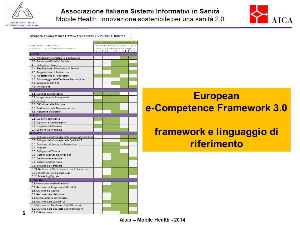 e-Competence Framework 3.0 framework e linguaggio di riferimento