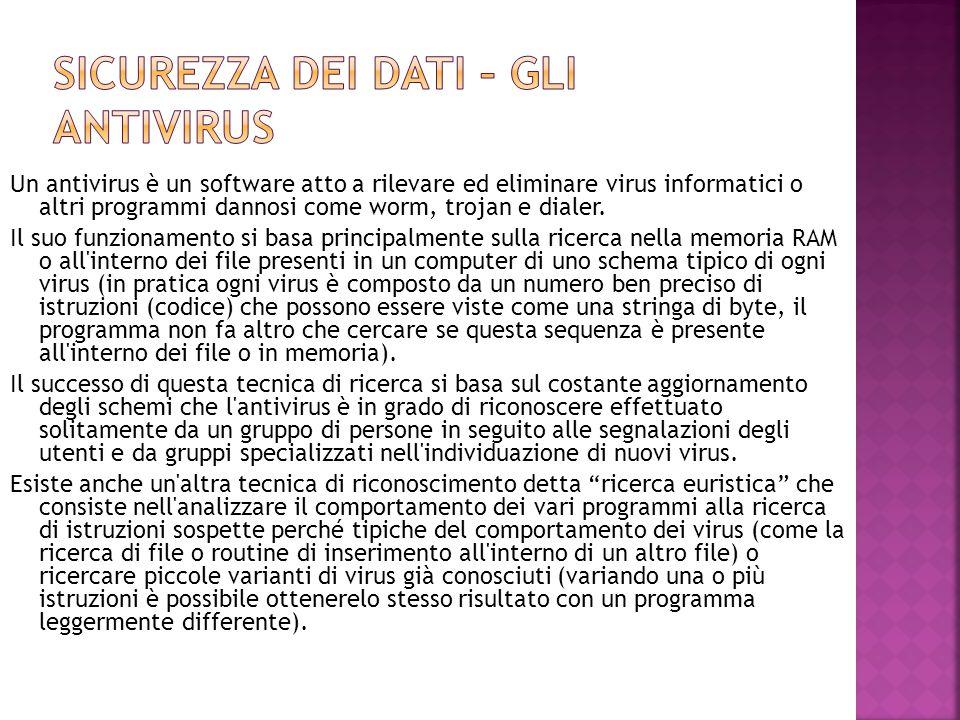 Sicurezza dei dati – gli antivirus