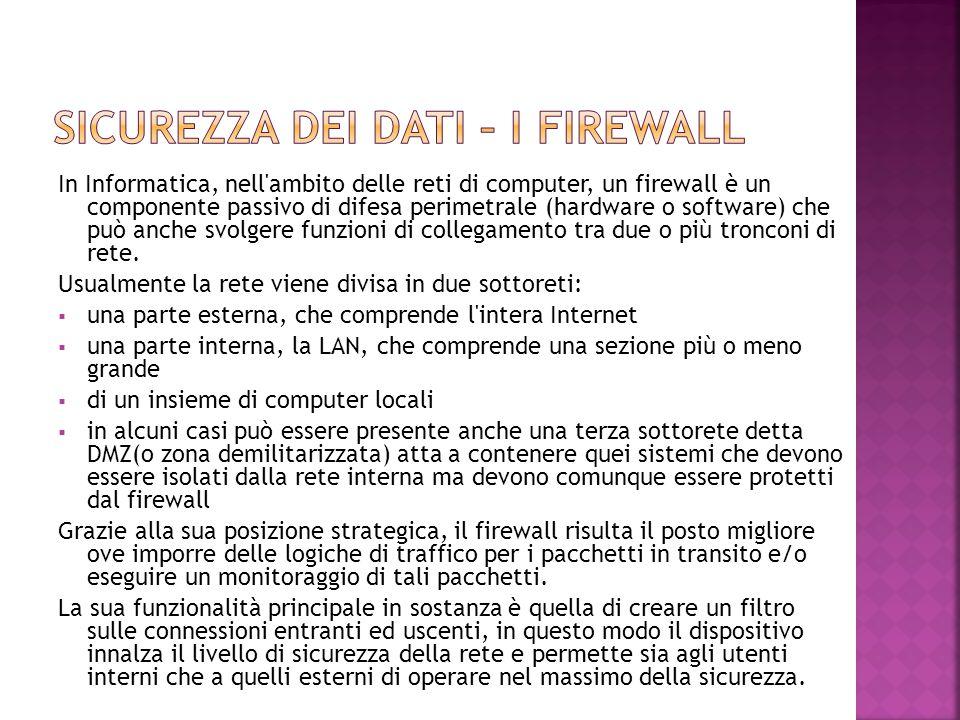 Sicurezza dei dati – i firewall