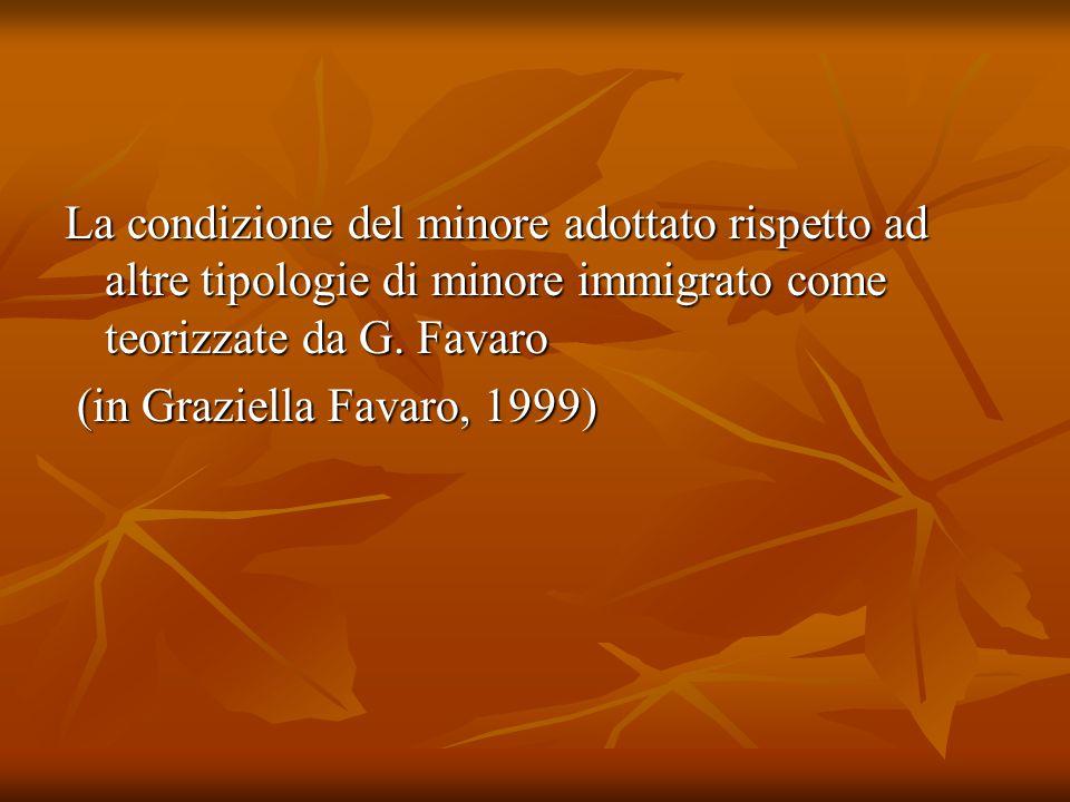 La condizione del minore adottato rispetto ad altre tipologie di minore immigrato come teorizzate da G. Favaro