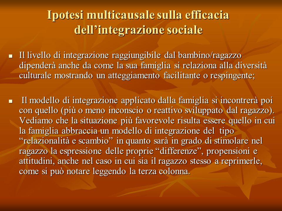 Ipotesi multicausale sulla efficacia dell'integrazione sociale