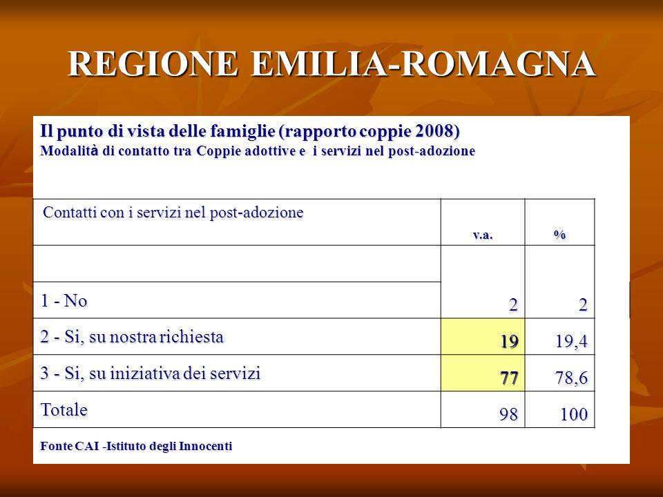REGIONE EMILIA-ROMAGNA