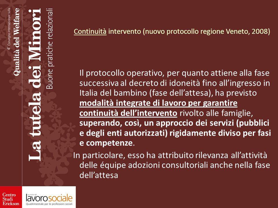 Continuità intervento (nuovo protocollo regione Veneto, 2008)