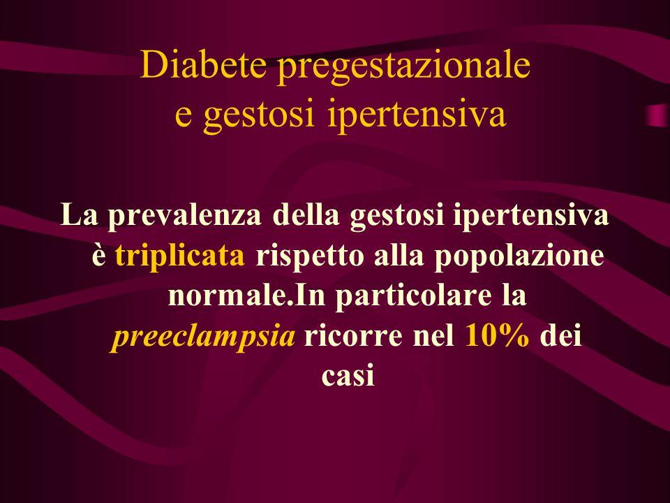 Diabete pregestazionale e gestosi ipertensiva