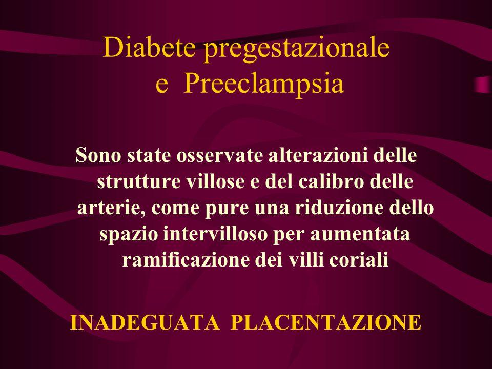 Diabete pregestazionale e Preeclampsia