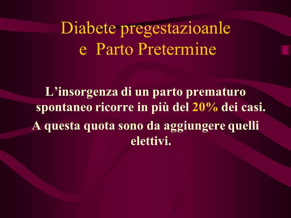 Diabete pregestazioanle e Parto Pretermine