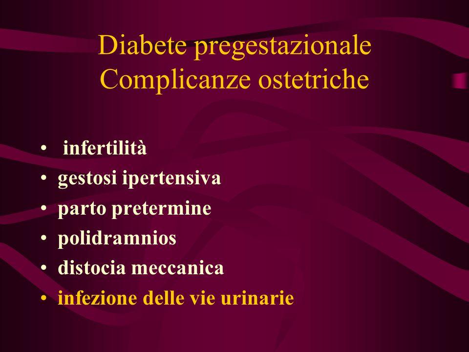 Diabete pregestazionale Complicanze ostetriche