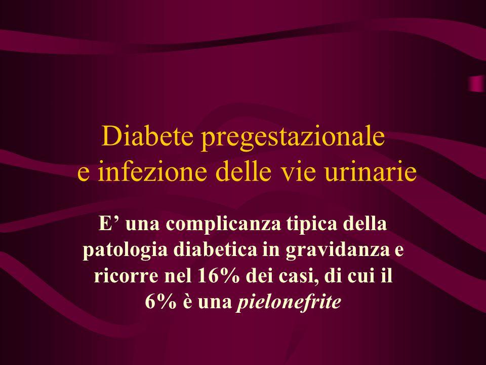 Diabete pregestazionale e infezione delle vie urinarie