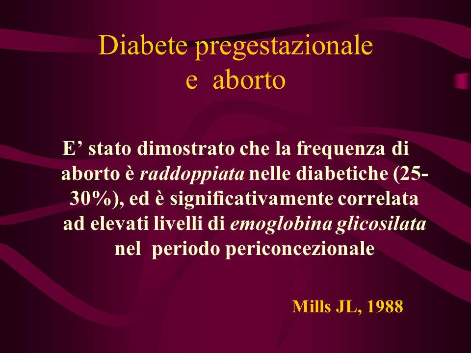 Diabete pregestazionale e aborto