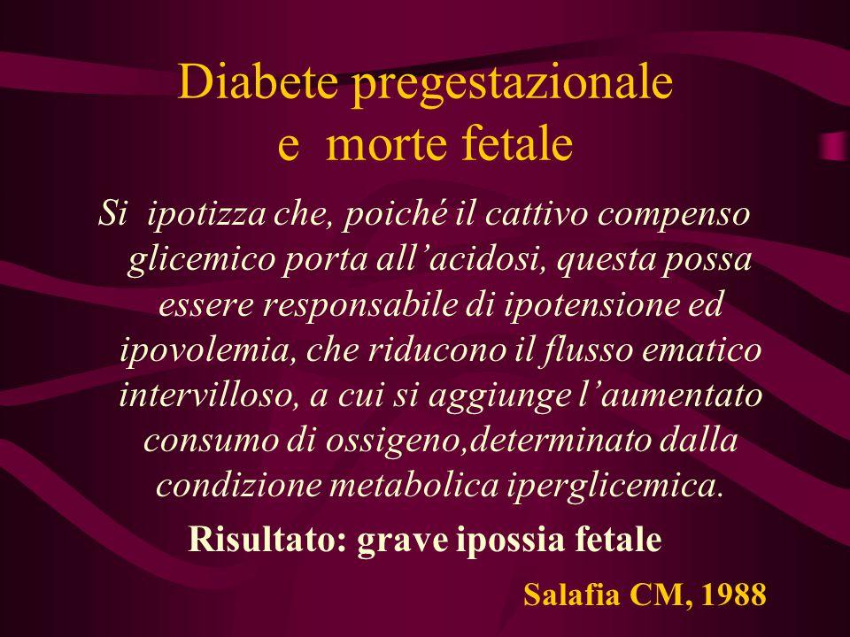 Diabete pregestazionale e morte fetale