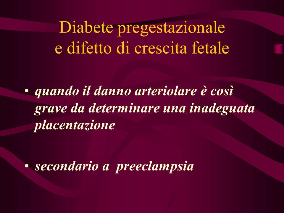Diabete pregestazionale e difetto di crescita fetale