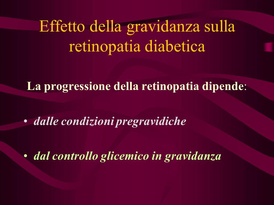 Effetto della gravidanza sulla retinopatia diabetica
