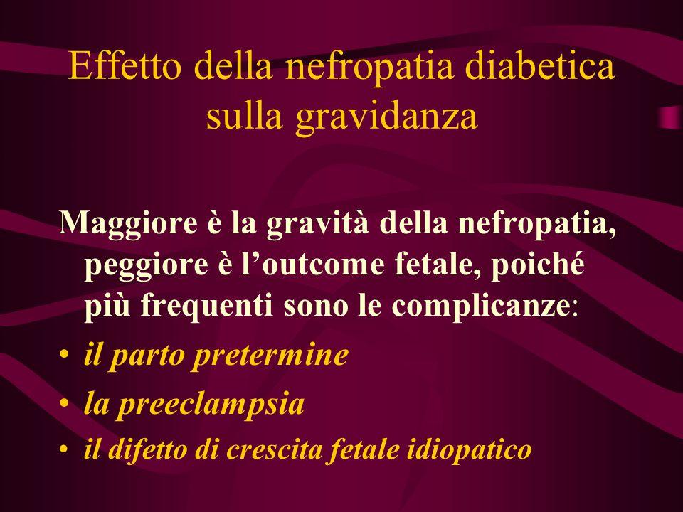 Effetto della nefropatia diabetica sulla gravidanza