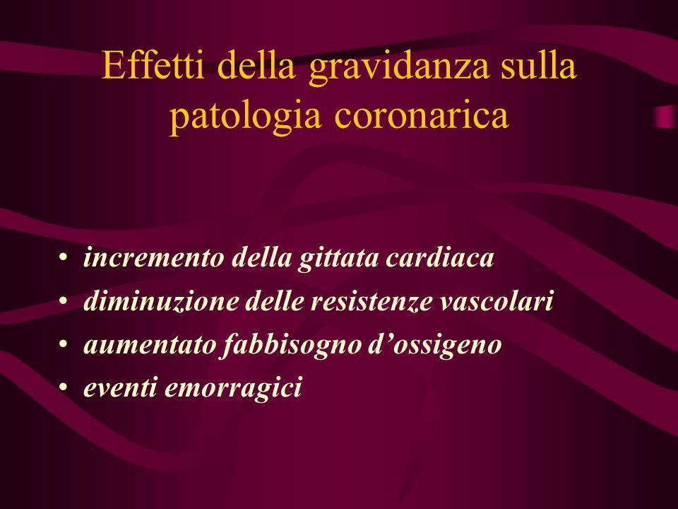 Effetti della gravidanza sulla patologia coronarica
