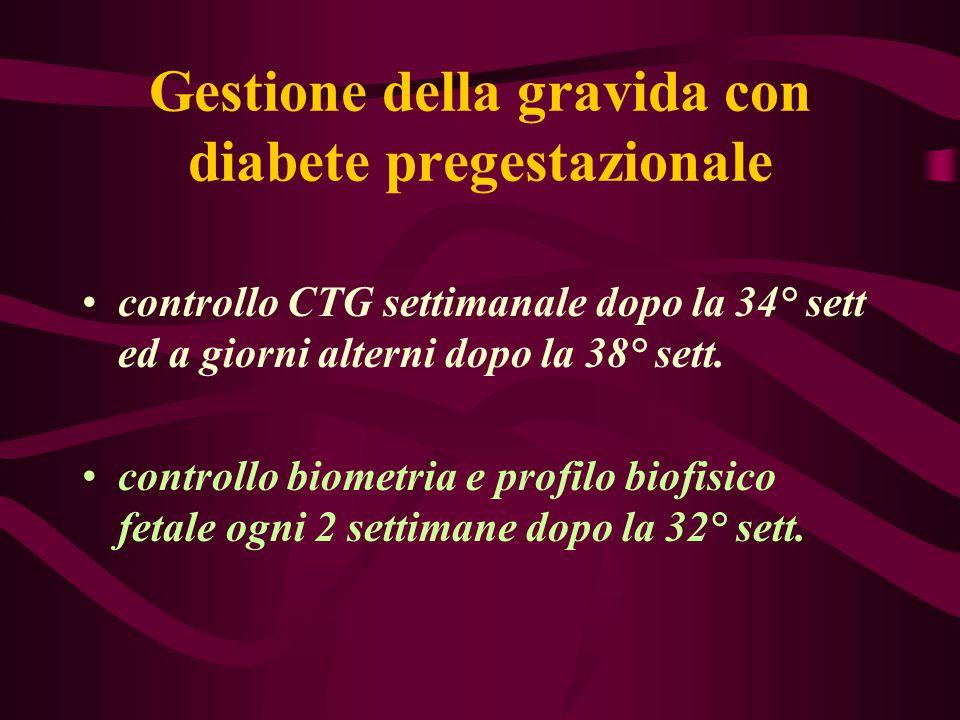 Gestione della gravida con diabete pregestazionale