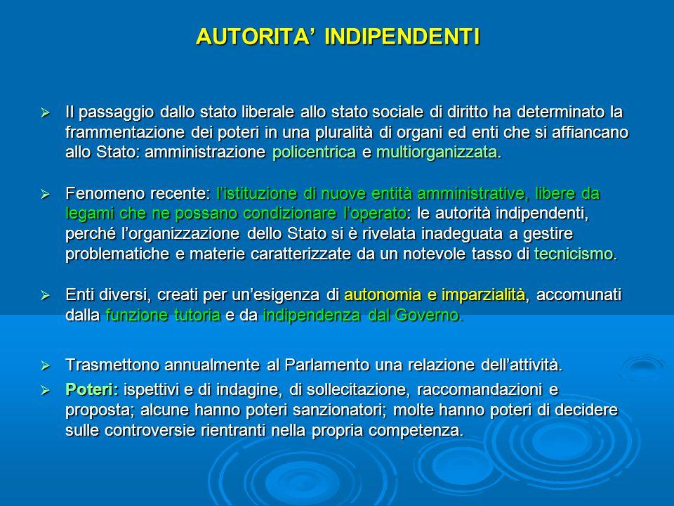 AUTORITA' INDIPENDENTI