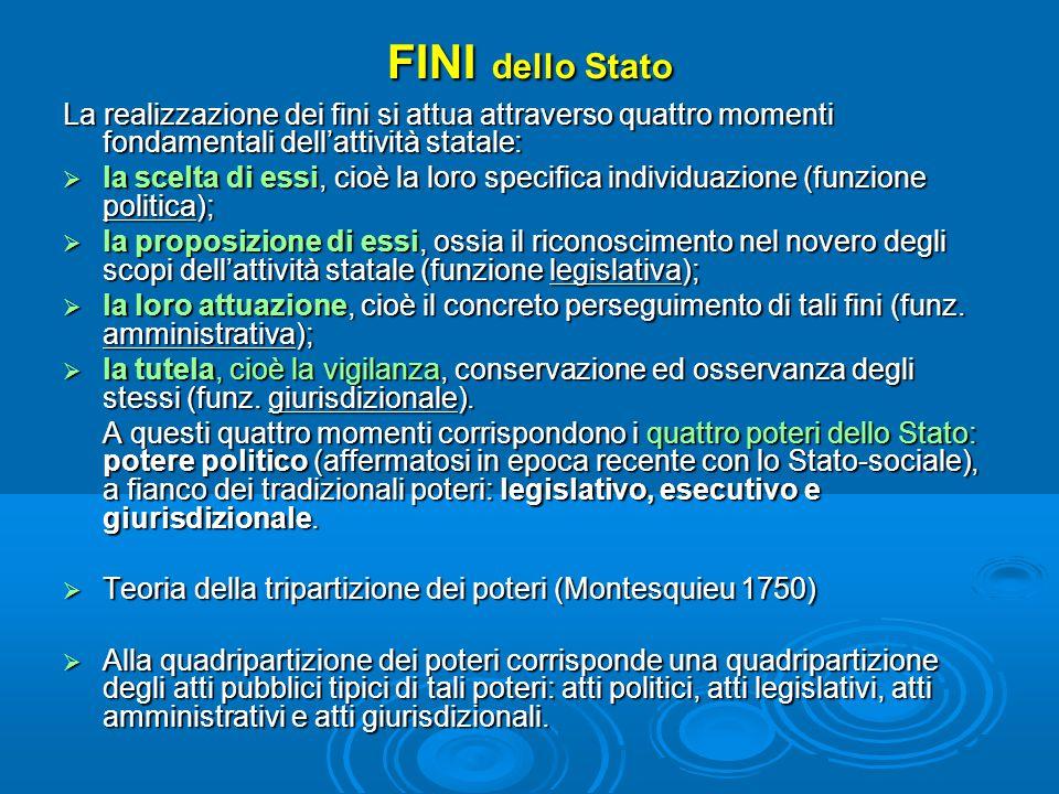 FINI dello Stato La realizzazione dei fini si attua attraverso quattro momenti fondamentali dell'attività statale: