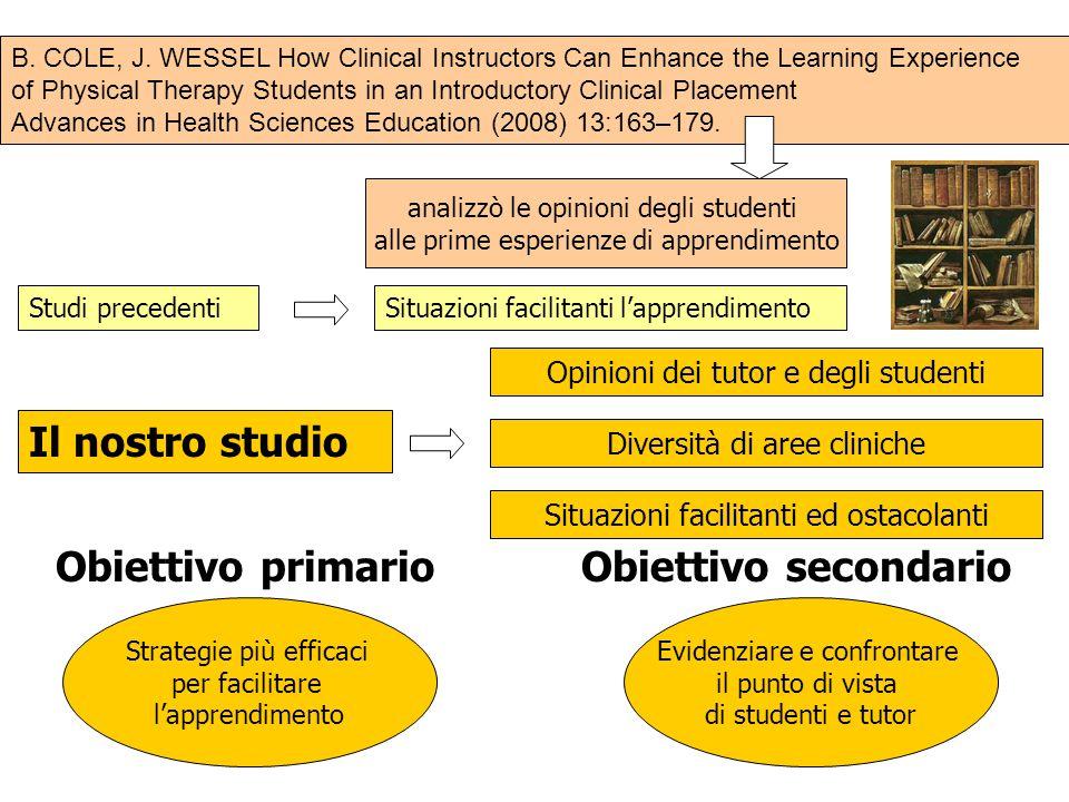 Il nostro studio Obiettivo primario Obiettivo secondario