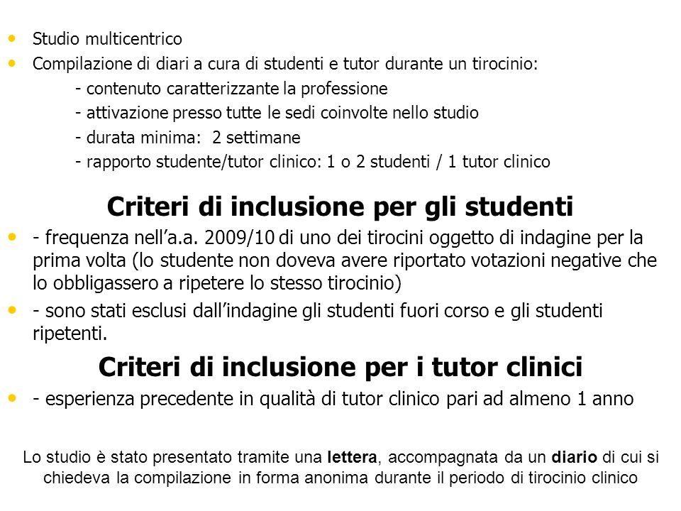 Criteri di inclusione per gli studenti