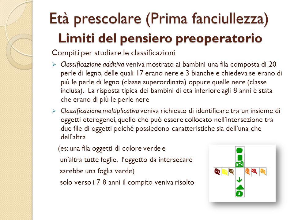 Età prescolare (Prima fanciullezza) Limiti del pensiero preoperatorio