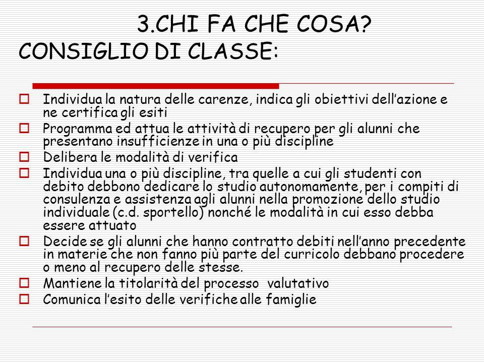 3.CHI FA CHE COSA CONSIGLIO DI CLASSE: