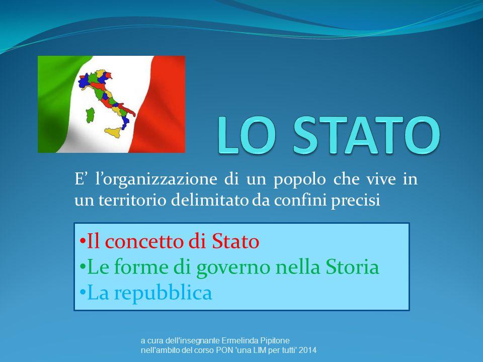 LO STATO Il concetto di Stato Le forme di governo nella Storia