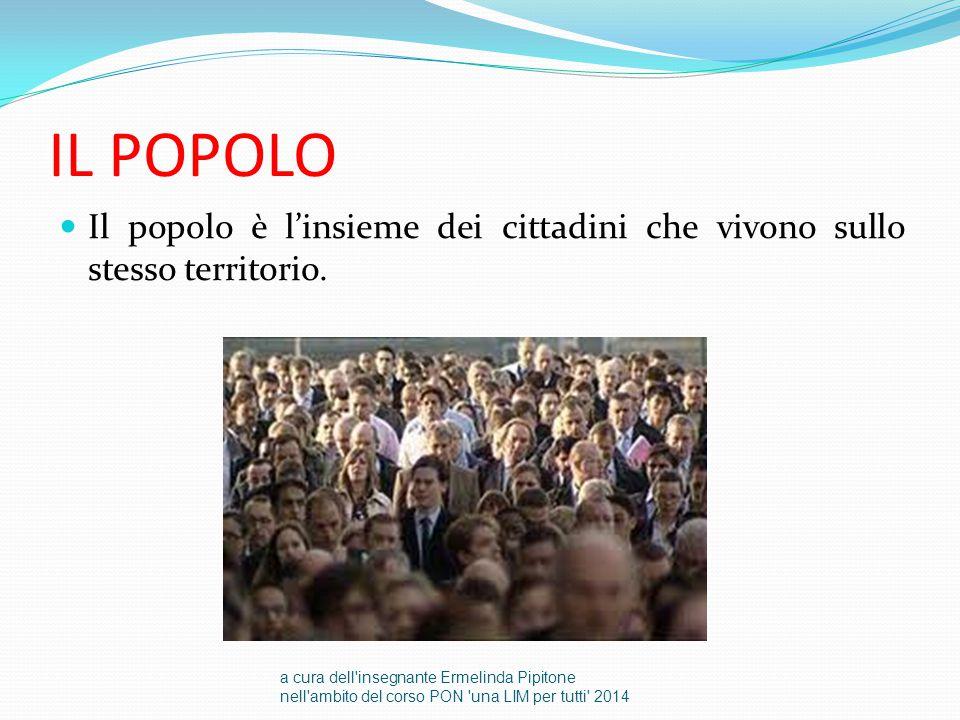 IL POPOLO Il popolo è l'insieme dei cittadini che vivono sullo stesso territorio.