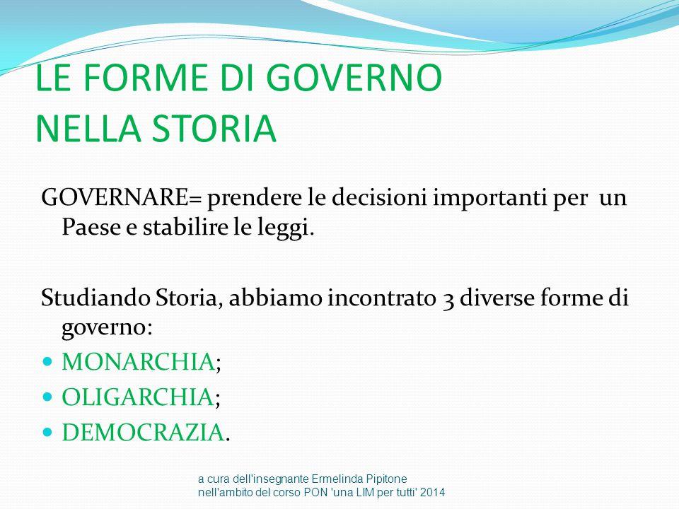LE FORME DI GOVERNO NELLA STORIA