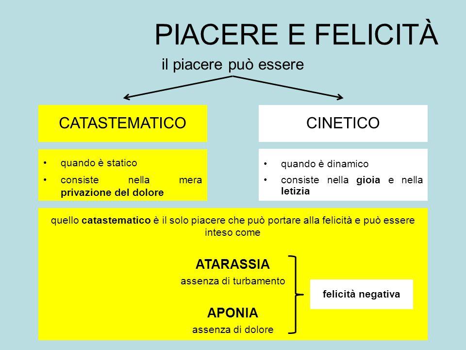 PIACERE E FELICITÀ il piacere può essere CATASTEMATICO CINETICO