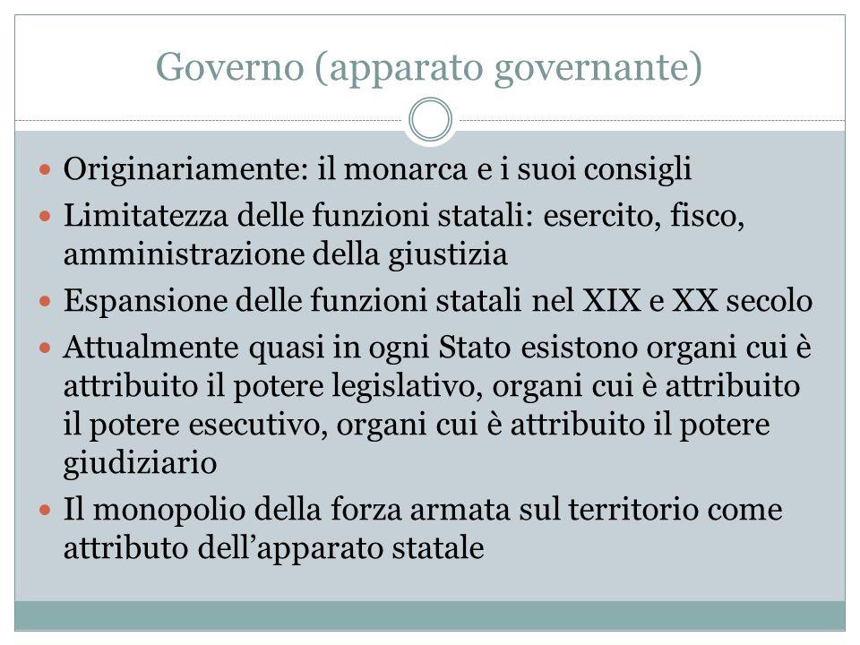 Governo (apparato governante)