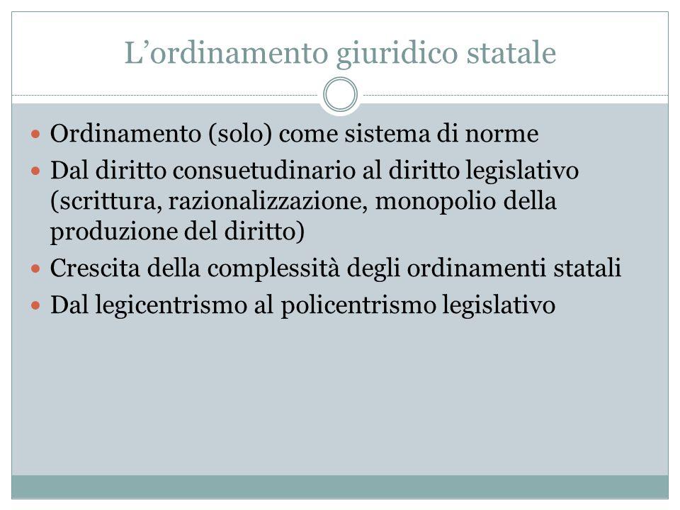 L'ordinamento giuridico statale